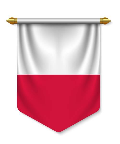 ביטוח למסע לפולין